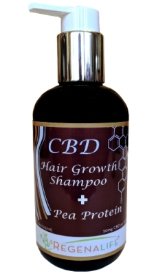 Hair loss shampoo